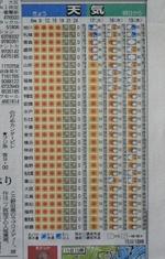 Tenki1016